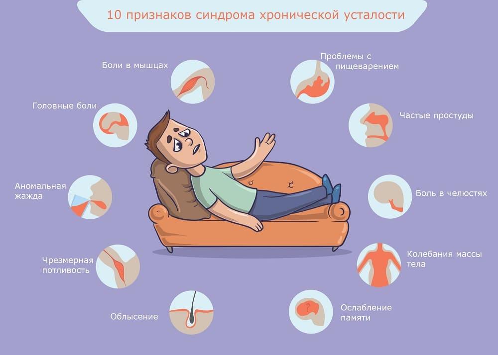 Синдром хронической усталости: 8 фактов, доказывающих, что это серьёзно — wonderzine