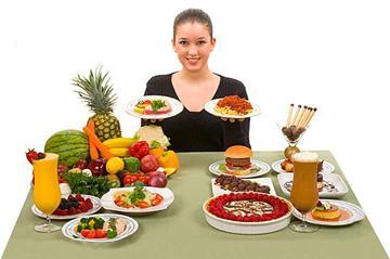 Отзывы и фото результатов похудения: как худеть с дробным питанием