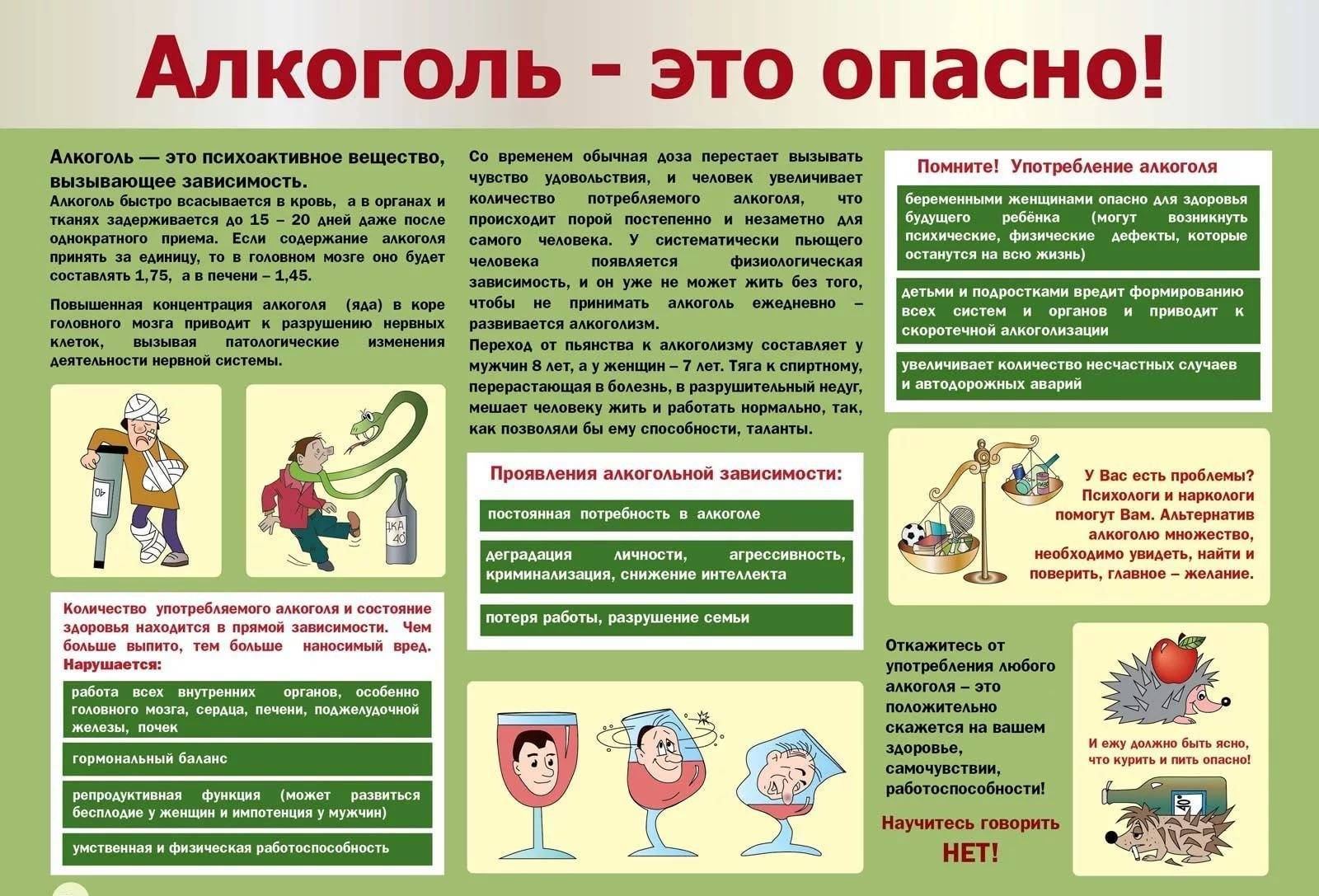 Вреден ли алкоголь при кашле