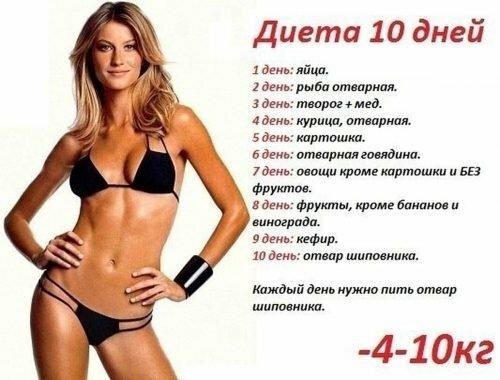 Выход из диеты 5 из 5