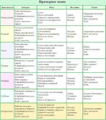 Шейпинг-диета. разные диеты на your-diet.ru.   здоровое питание, снижение веса, эффективные диеты