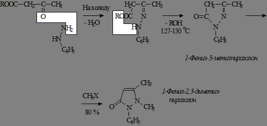 Пирамидон лекарство инструкция