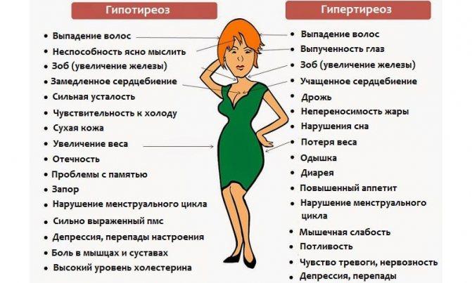 Гипотиреоз лечение эндонорм - гипотиреоз, лечение, эндонорм