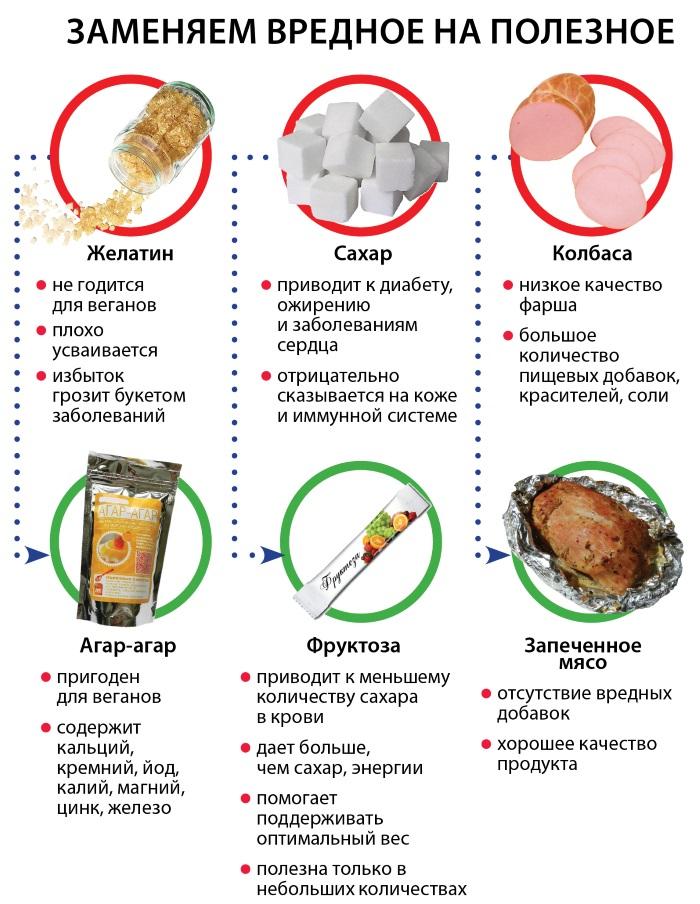 Худеем на французской диете