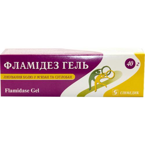Фламидез: состав, показания, дозировка, побочные эффекты