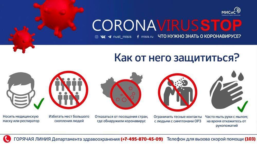 Симптомы коронавируса (covid-19) при поражении печени и дыхательных путей