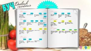 Белково-углеводное чередование: меню на неделю, таблица
