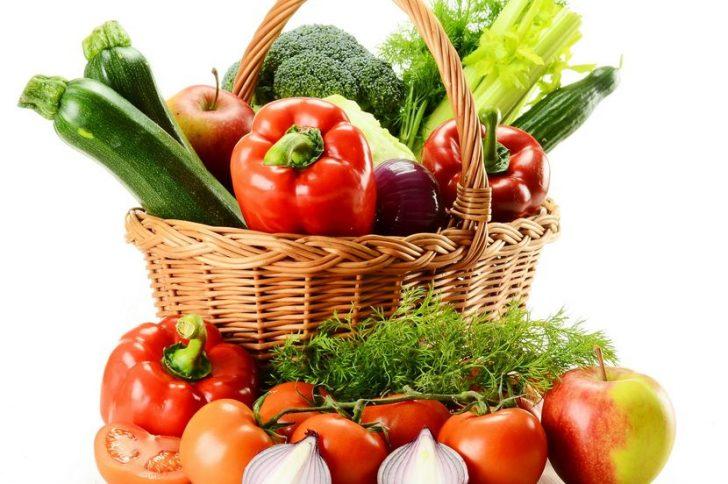Правильное питание при миопии. полезные и опасные продукты при миопии