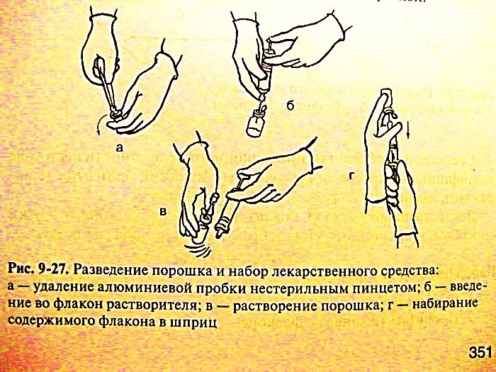 Инъекция