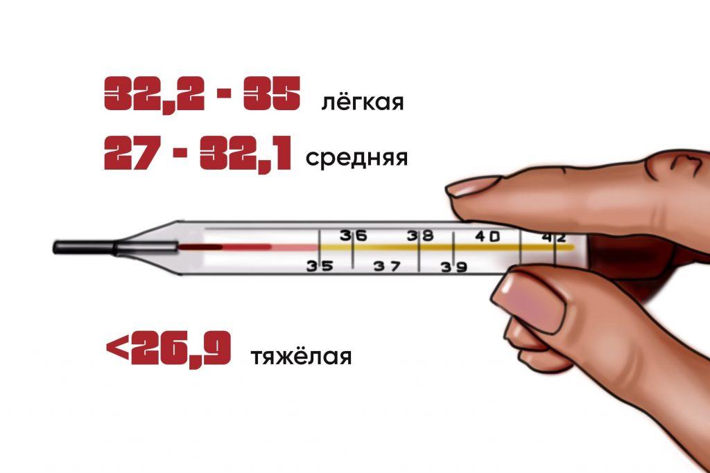 Почему температура 35 °с? что делать, чтобы ее повысить?