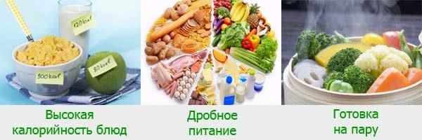 Что можно есть при гипертиреозе щитовидной железы