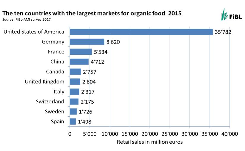 Кулинарная глобализация