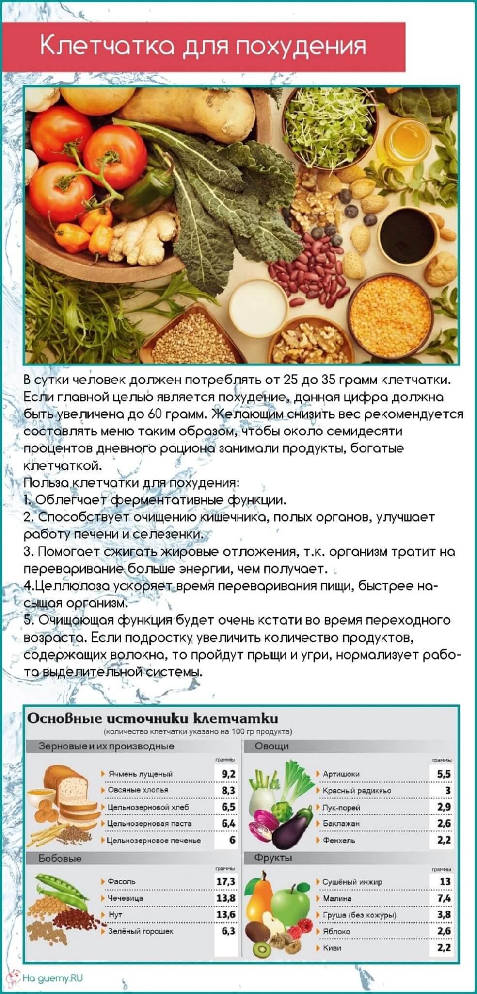 Сухая диета для похудения: отзывы, меню, результаты, рецепты