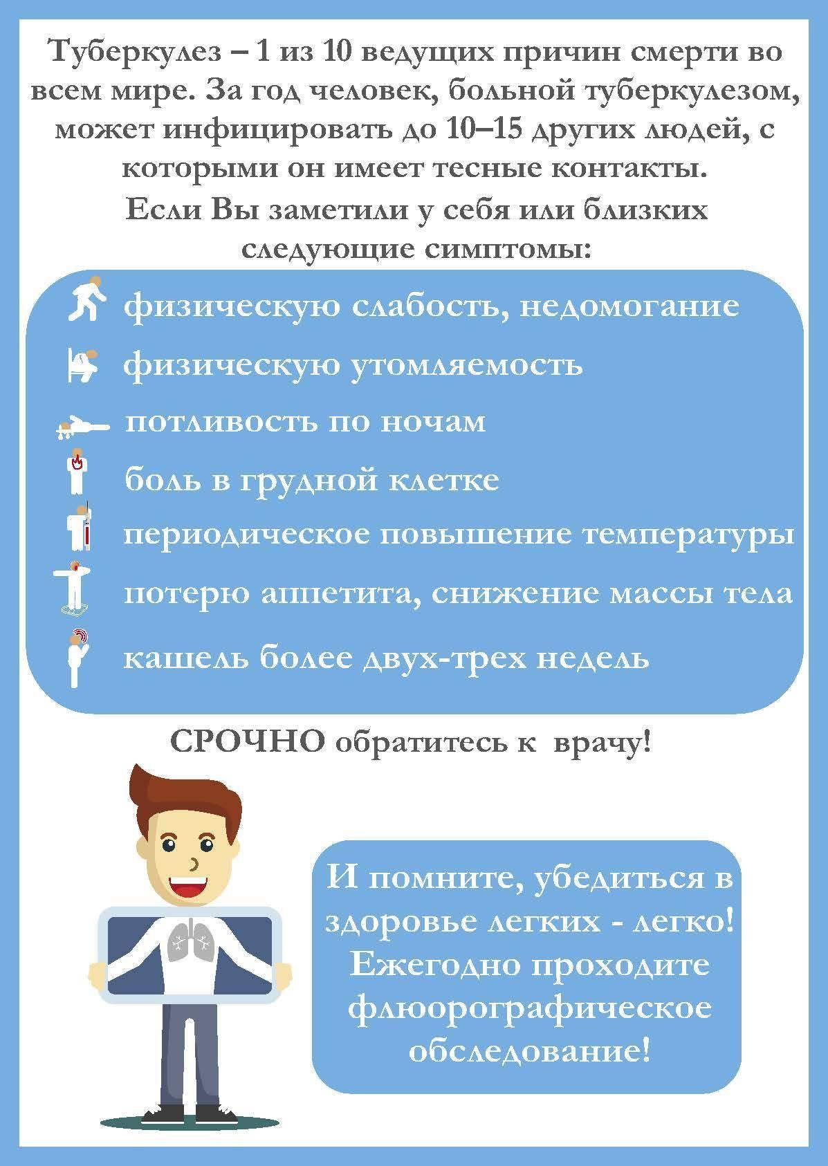 Эффективные противотуберкулезные препараты для профилактики