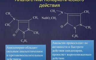 Антипирин