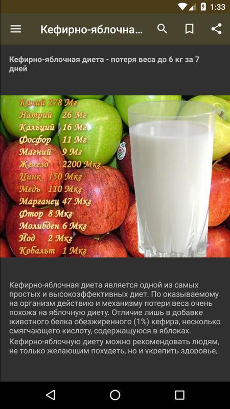Диета на кефире и яблоках (кефирно-яблочная) на 1, 3, 7 и 9 дней: советы, отзывы и фото результатов