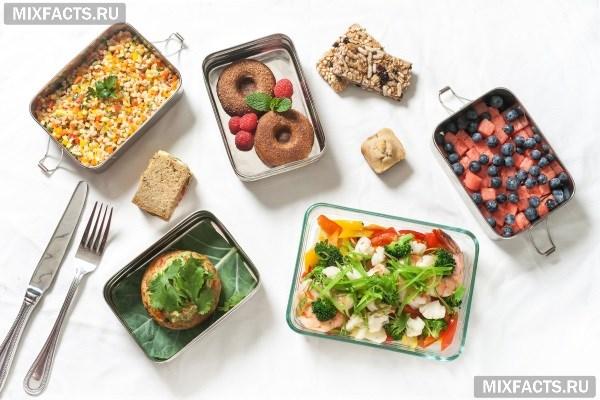 5 ти разовое питание меню. пятиразовое питание для похудения меню на неделю по часам