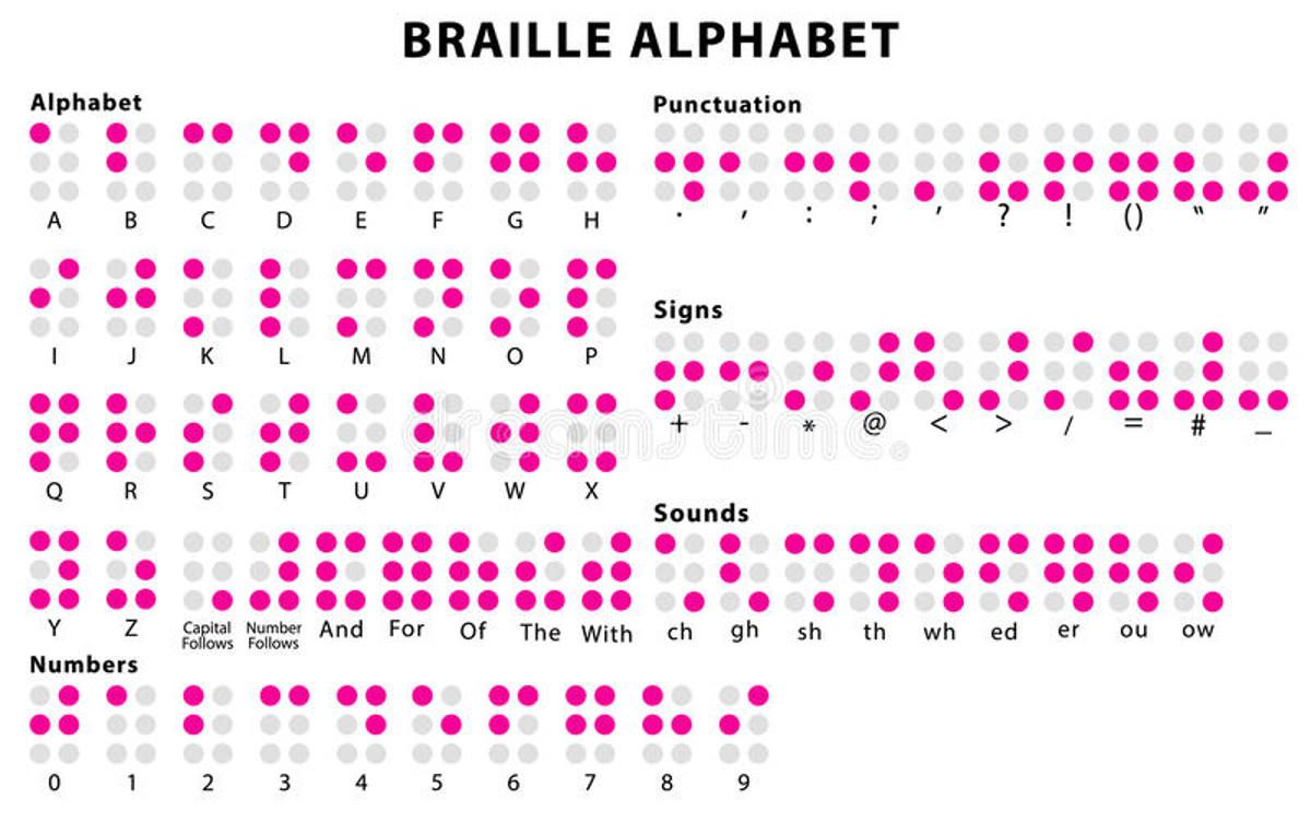 Азбука брайля - википедия