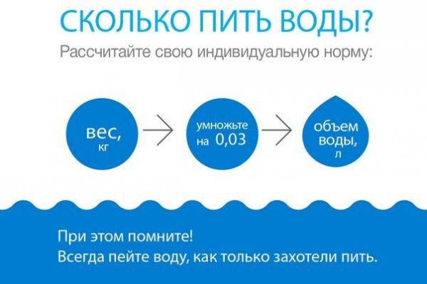 8 стаканов воды в день…