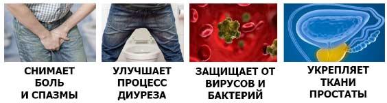 Капсулы предстанол от простатита