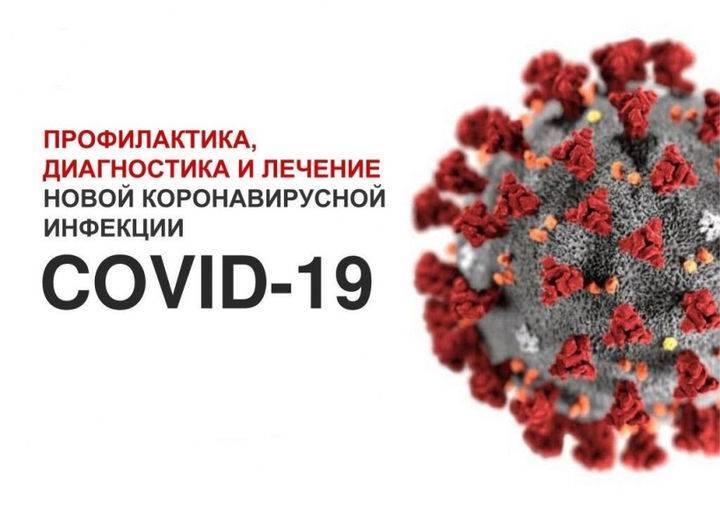 Симптомы и признаки коронавируса - экспресс газета