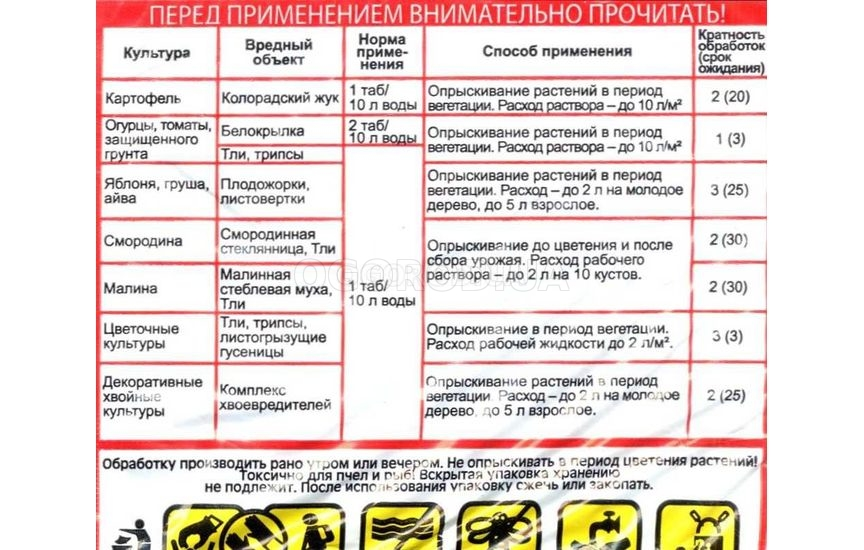 Правильное применение препарата «интавир» в саду: отзывы
