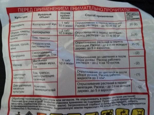 Инструкция по применению препарата от клопов интавир