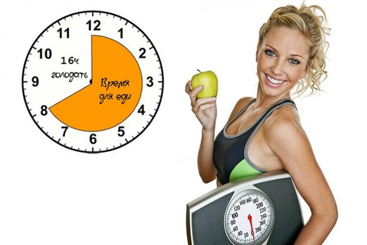 Диета со стаканом еды. диета «стакан еды» – отличный способ безопасного похудения