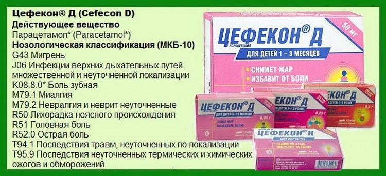 Цефекон свечи для детей: инструкция, цена, отзывы. цефекон - инструкция, отзывы, применение.