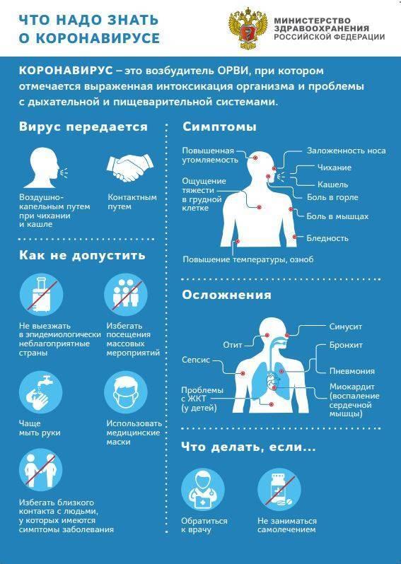 Глава 1. классификация бронхиальной астмы