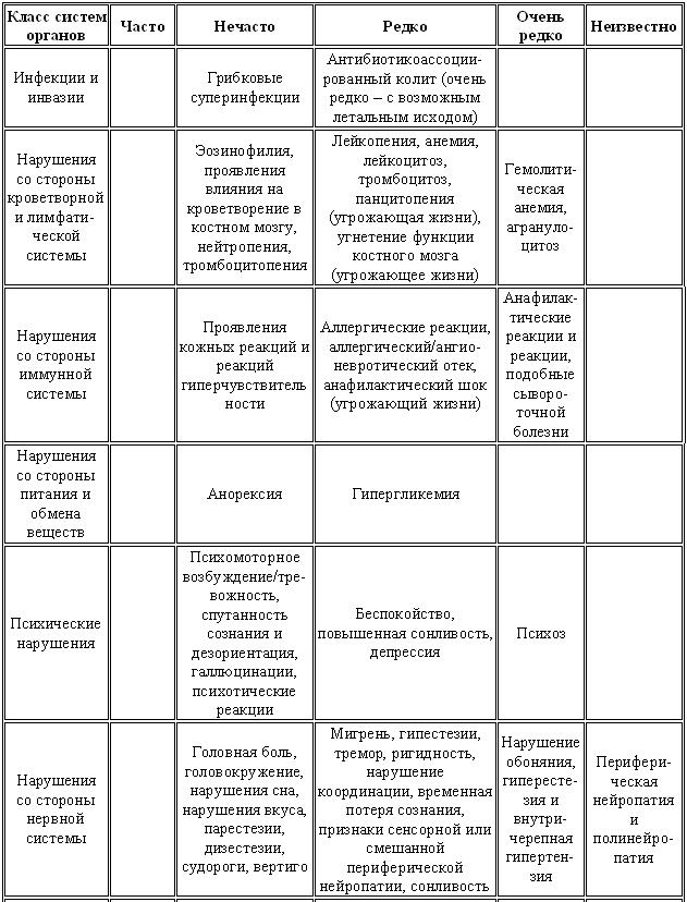 Препараты кортизон, инструкция, применения, аналоги