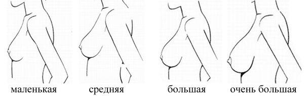 Грудь после родов: секреты красоты. изменение груди после родов: как укрепить  мышцы