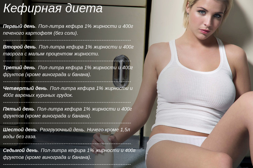 Кефир диета 15 кг