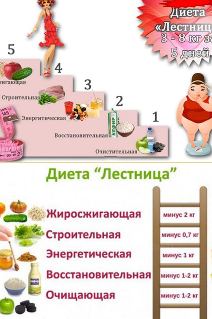 Диета «лесенка»: меню на 5 и 12 дней, отзывы и результаты