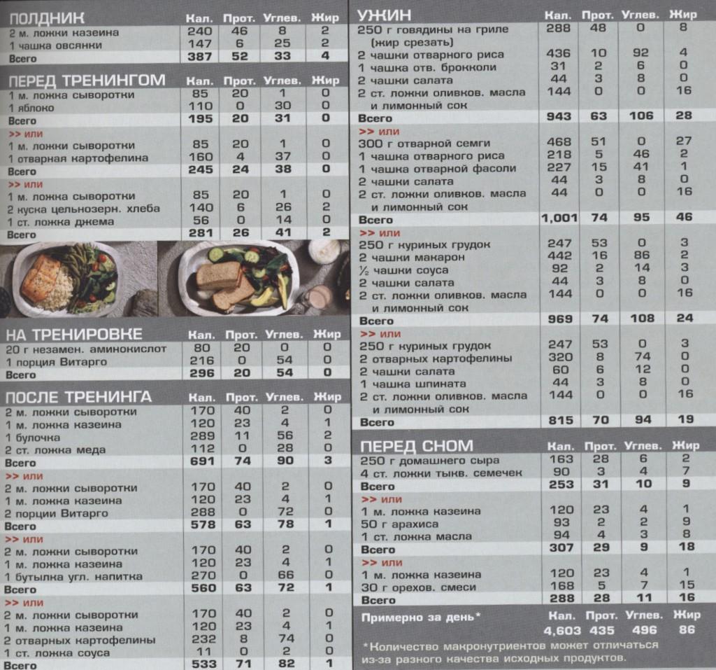 Примеры Белковой Диеты Спорт. Белковая диета: мнение диетологов и меню на 14 дней