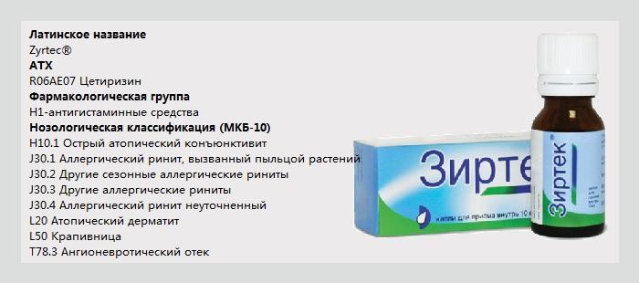 Препарат зиртек против псориаза для детей и взрослых