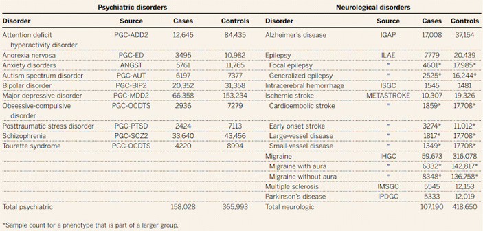 Психические расстройства, связанные с едой.