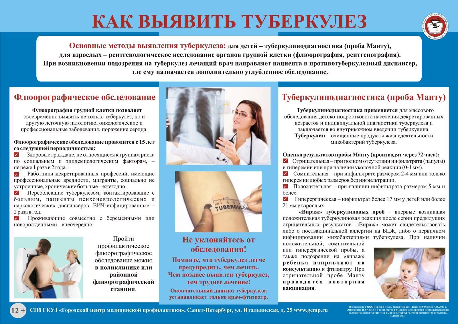 Как отказаться от поездки в тубдиспансер при отказе от манту (прошу совета) - запись пользователя mama4oly (mama4oly) в сообществе многодетные мамы в категории здоровье детей ( делимся советами по профилактике , а так же лечению ) - babyblog.ru
