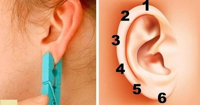 Капли для ушей при воспалении