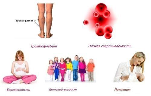 Применение драстопа для профилактики и лечения суставов