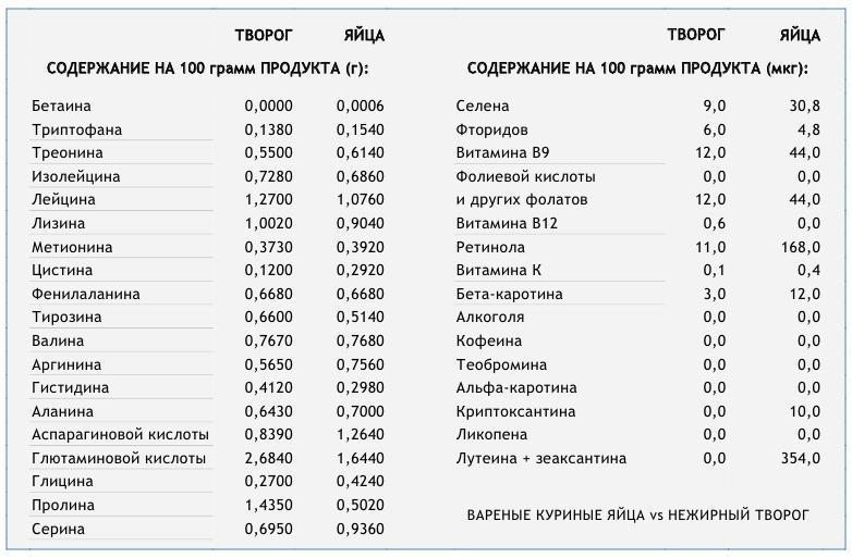 Химическая диета. разные диеты на your-diet.ru. | здоровое питание, снижение веса, эффективные диеты