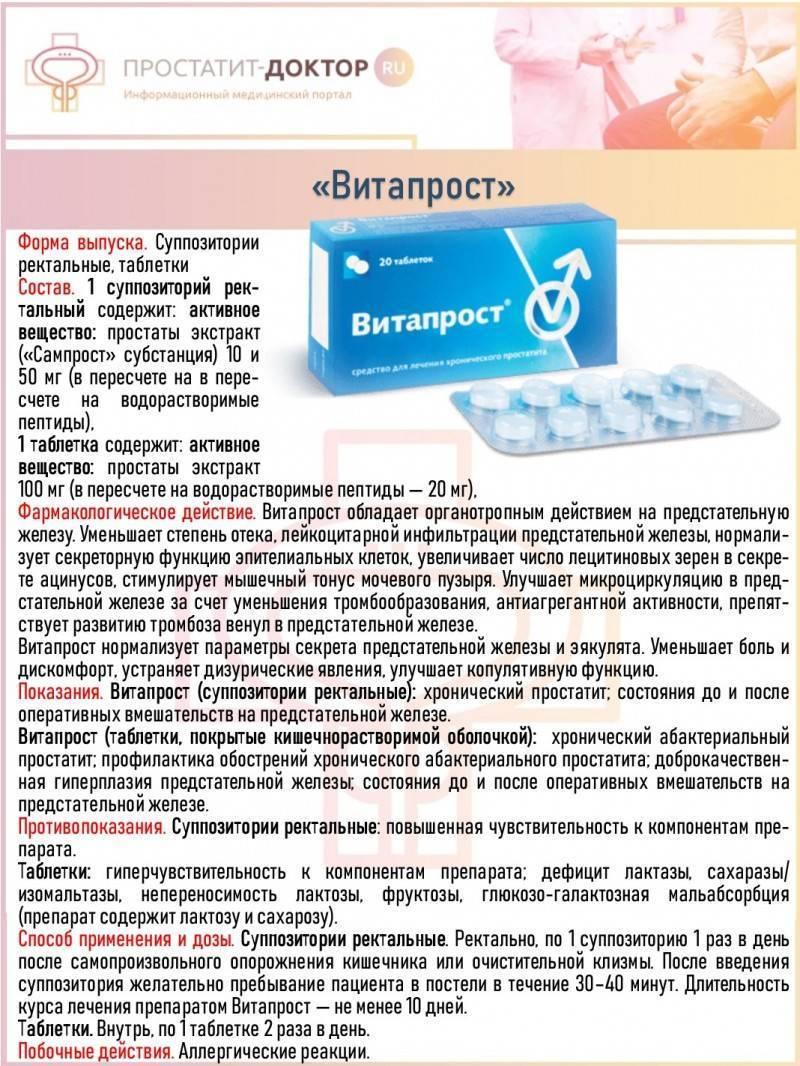 профилактика обострения хронического простатита