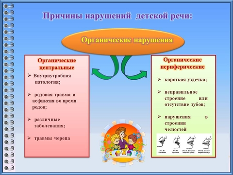 Развитие речи у ребенка: понятие, этапы, рекомендации