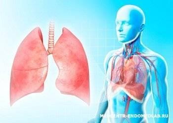 Анализ крови при любой форме пневмонии