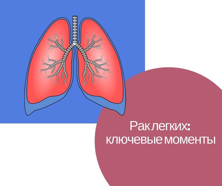 Плоскоклеточный рак лёгкого