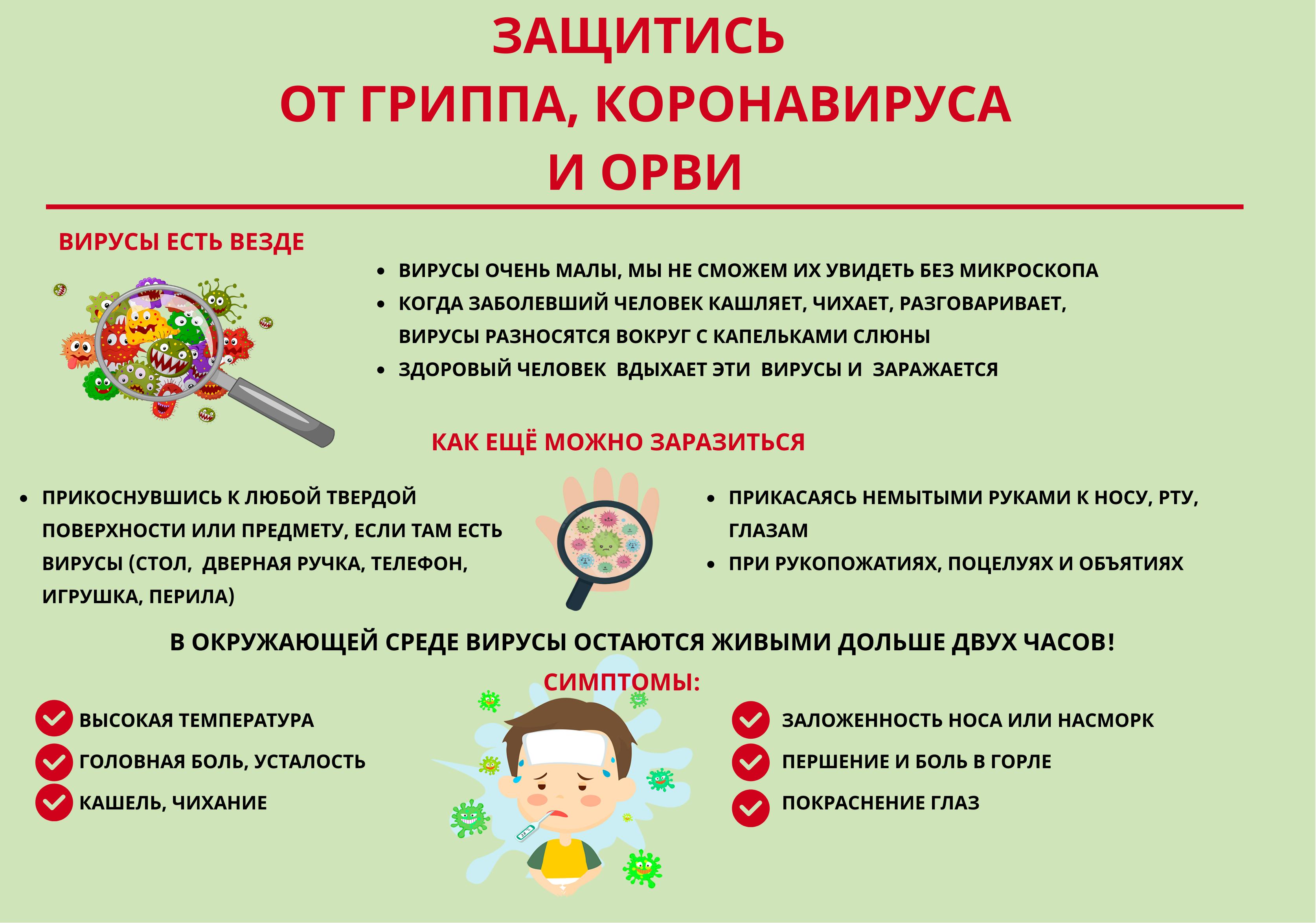 Симптомы и лечение вирусной пневмонии у детей