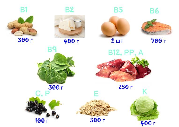 Hsgd 200 диета