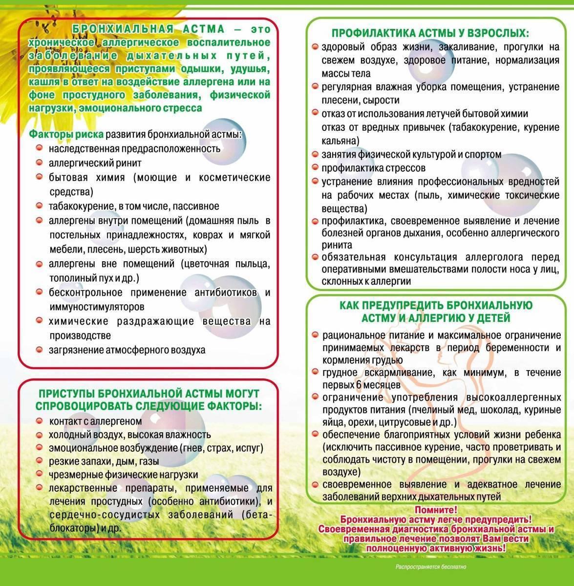 Бронхиальная астма: профилактика и лечение