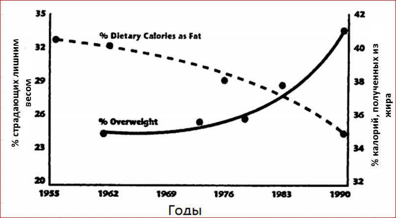 9 стол диета (стол №9): особенности диеты. меню при сахарном диабете