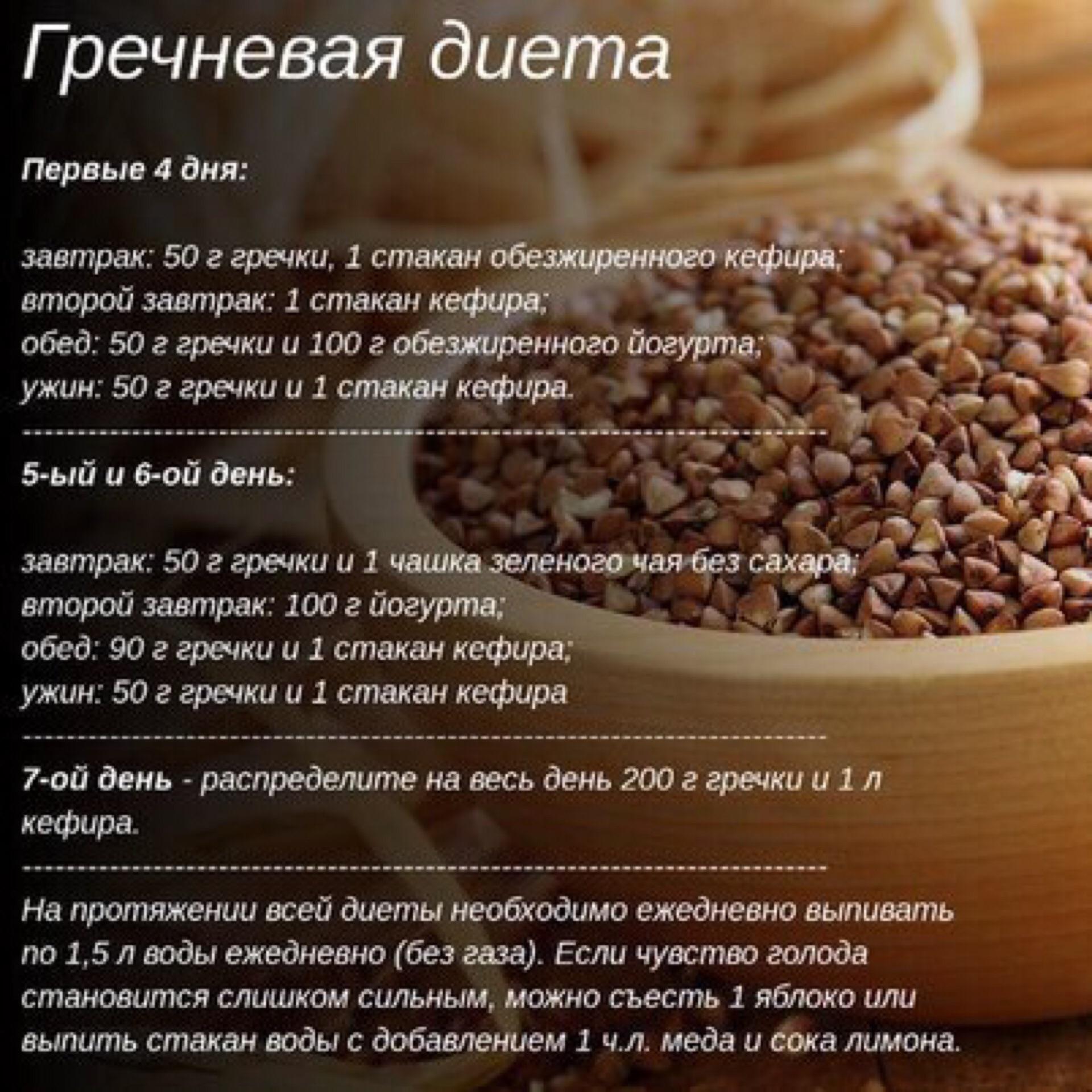 Диета на кефире и гречки меню